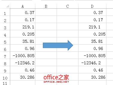 通过自定义数字格式或公式让Excel同列的数值按小数点对齐