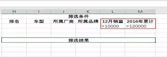 Excel 对数据进行筛选 去伪存真 筛选出最有价值信息